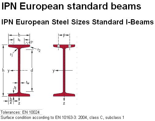 Search news middle east and international steel construction news - Beam ipn ...